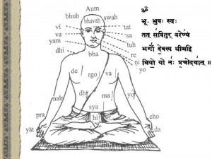 gayatrimantra196full